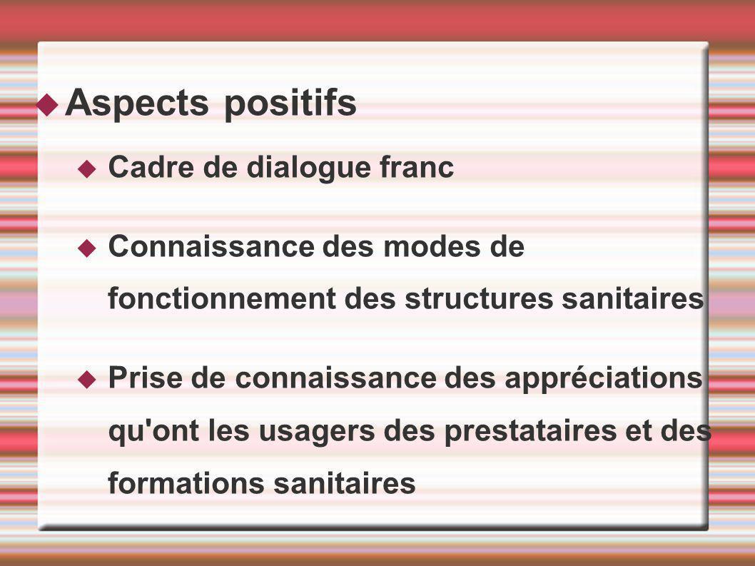 Aspects positifs Cadre de dialogue franc Connaissance des modes de fonctionnement des structures sanitaires Prise de connaissance des appréciations qu ont les usagers des prestataires et des formations sanitaires