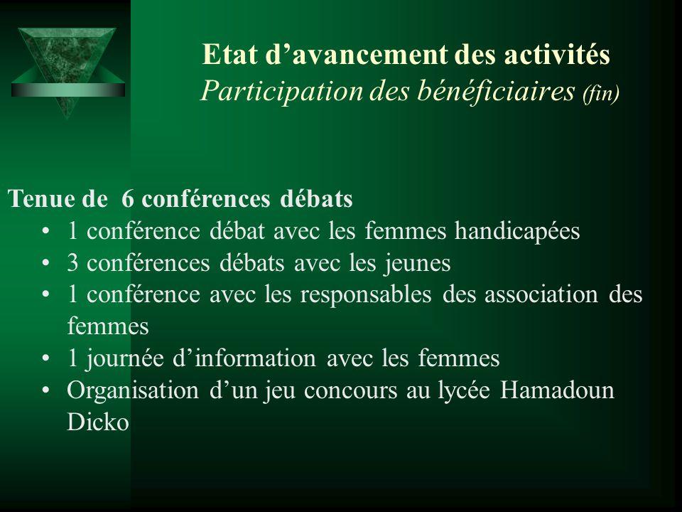 Etat davancement des activités Participation des bénéficiaires (fin) Tenue de 6 conférences débats 1 conférence débat avec les femmes handicapées 3 co