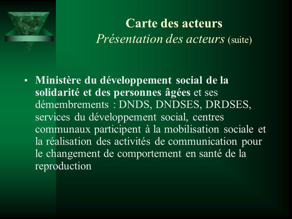 Carte des acteurs Présentation des acteurs (suite) Ministère du développement social de la solidarité et des personnes âgées et ses démembrements : DN