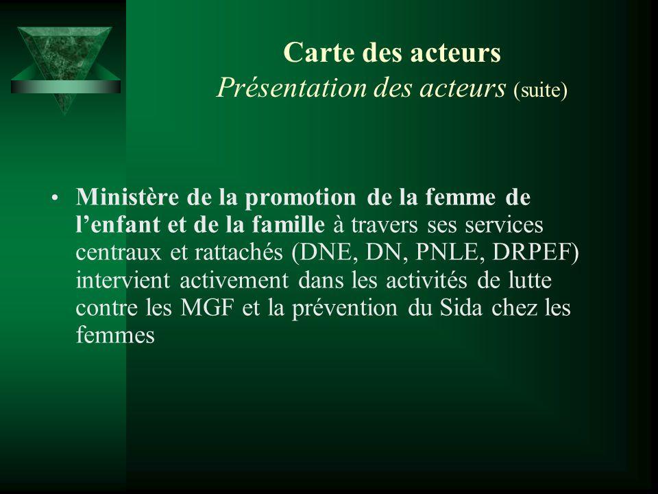 Carte des acteurs Présentation des acteurs (suite) Ministère de la promotion de la femme de lenfant et de la famille à travers ses services centraux e