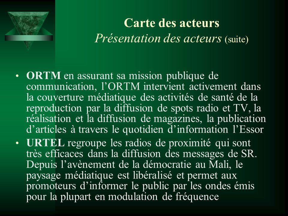 Carte des acteurs Présentation des acteurs (suite) ORTM en assurant sa mission publique de communication, lORTM intervient activement dans la couvertu