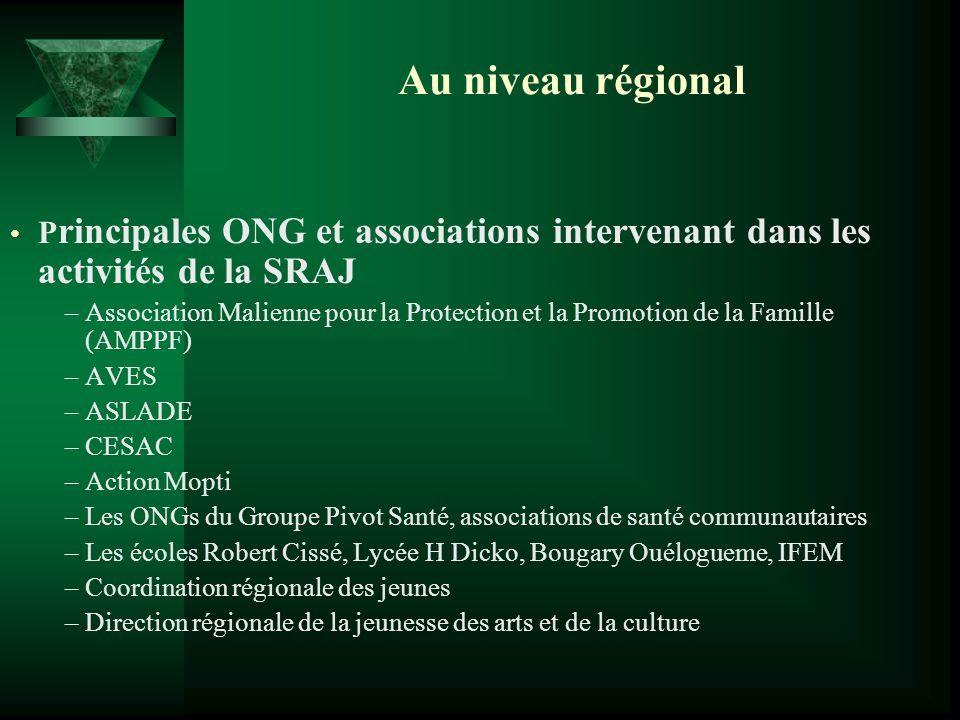 Au niveau régional P rincipales ONG et associations intervenant dans les activités de la SRAJ –Association Malienne pour la Protection et la Promotion