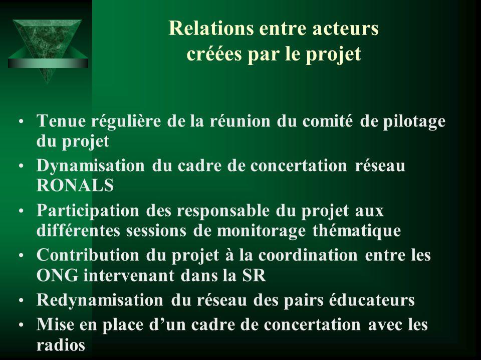 Relations entre acteurs créées par le projet Tenue régulière de la réunion du comité de pilotage du projet Dynamisation du cadre de concertation résea