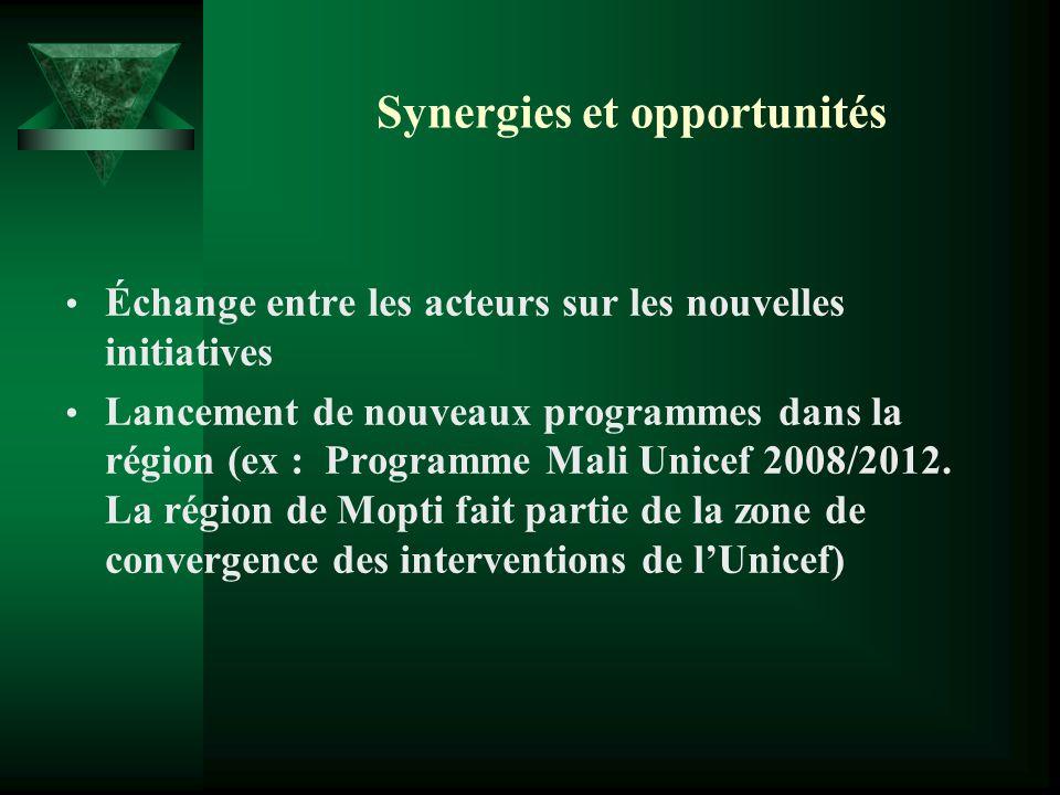 Synergies et opportunités Échange entre les acteurs sur les nouvelles initiatives Lancement de nouveaux programmes dans la région (ex : Programme Mali