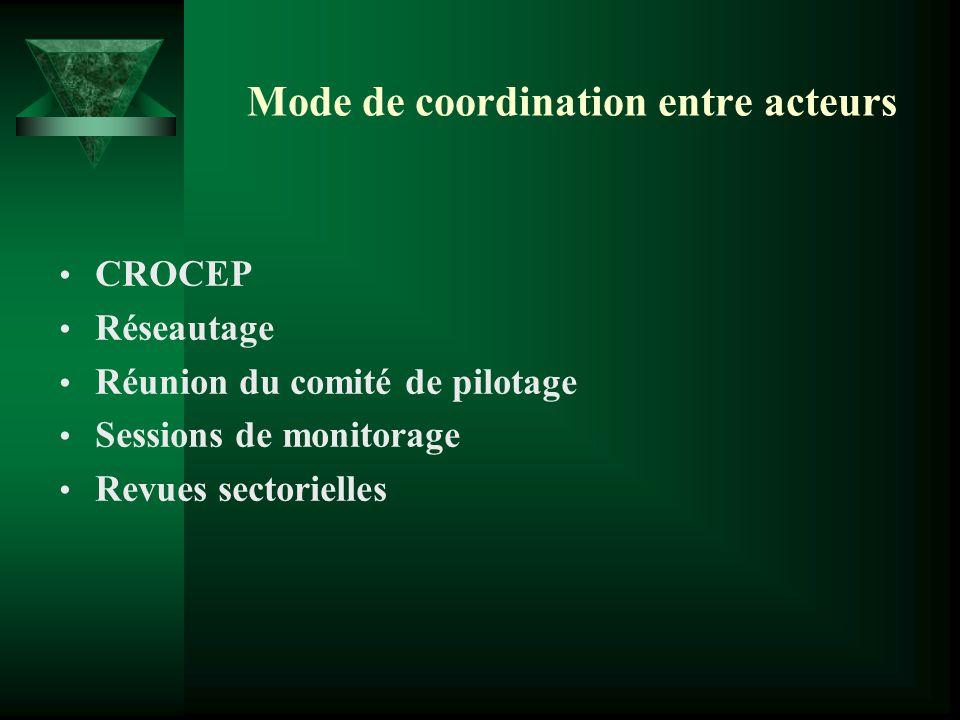 Mode de coordination entre acteurs CROCEP Réseautage Réunion du comité de pilotage Sessions de monitorage Revues sectorielles