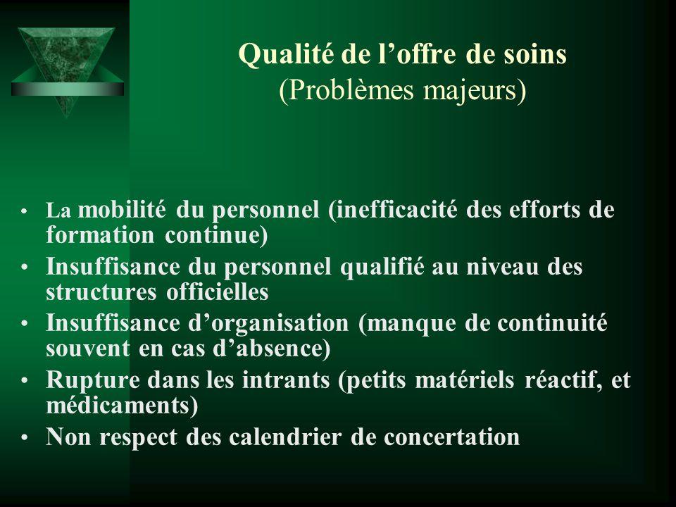 Qualité de loffre de soins (Problèmes majeurs) La mobilité du personnel (inefficacité des efforts de formation continue) Insuffisance du personnel qua