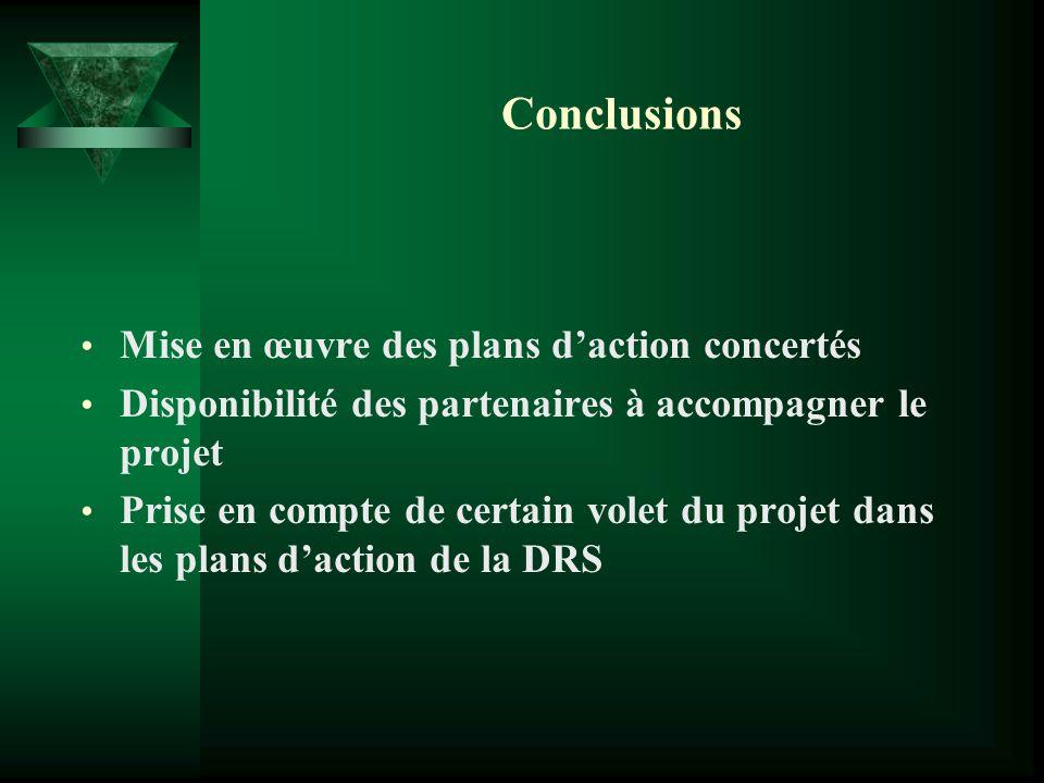 Conclusions Mise en œuvre des plans daction concertés Disponibilité des partenaires à accompagner le projet Prise en compte de certain volet du projet