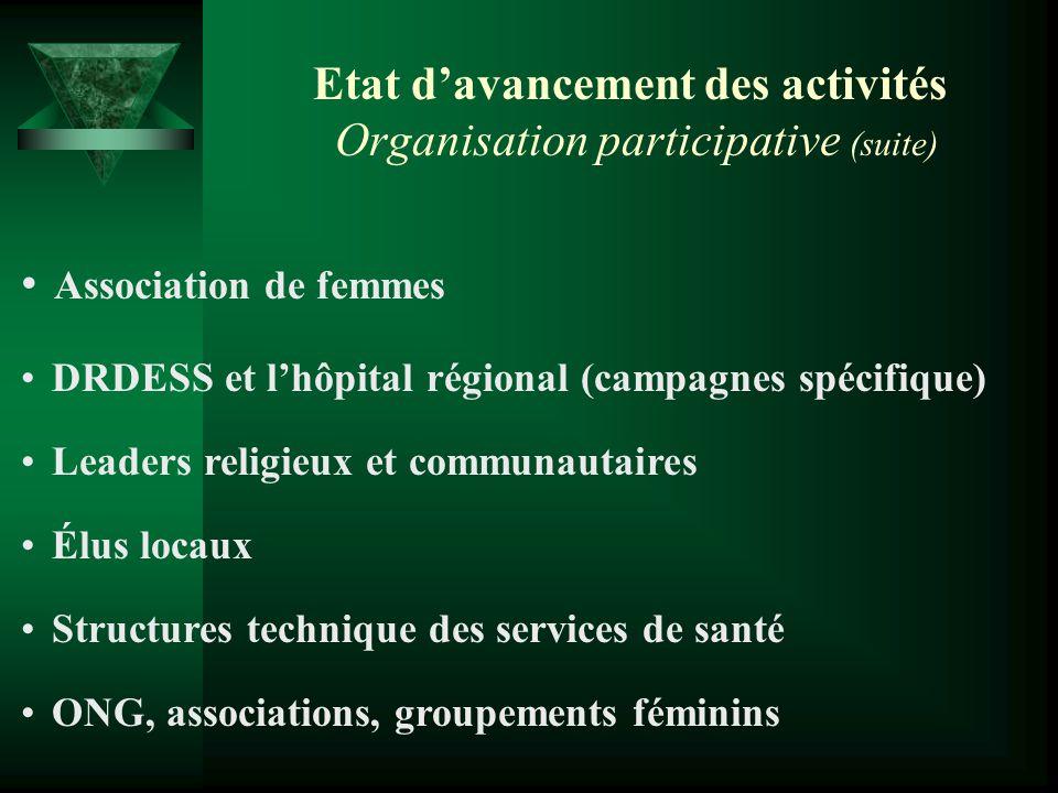 Etat davancement des activités Organisation participative (suite) Association de femmes DRDESS et lhôpital régional (campagnes spécifique) Leaders rel