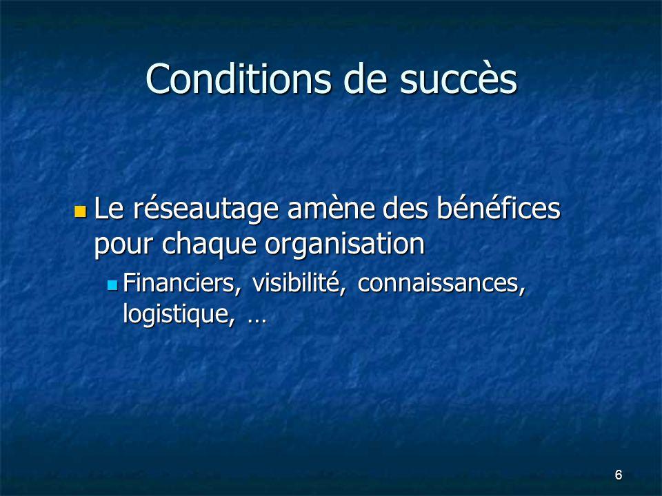 Conditions de succès Le réseautage amène des bénéfices pour chaque organisation Le réseautage amène des bénéfices pour chaque organisation Financiers, visibilité, connaissances, logistique, … Financiers, visibilité, connaissances, logistique, … 6