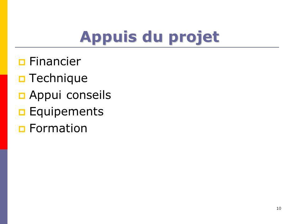 10 Appuis du projet Financier Technique Appui conseils Equipements Formation
