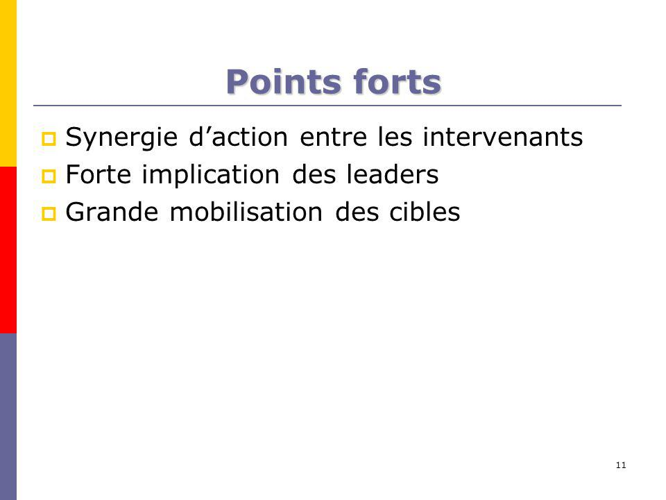 11 Points forts Synergie daction entre les intervenants Forte implication des leaders Grande mobilisation des cibles