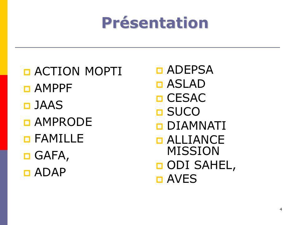 4 Présentation ACTION MOPTI AMPPF JAAS AMPRODE FAMILLE GAFA, ADAP ADEPSA ASLAD CESAC SUCO DIAMNATI ALLIANCE MISSION ODI SAHEL, AVES