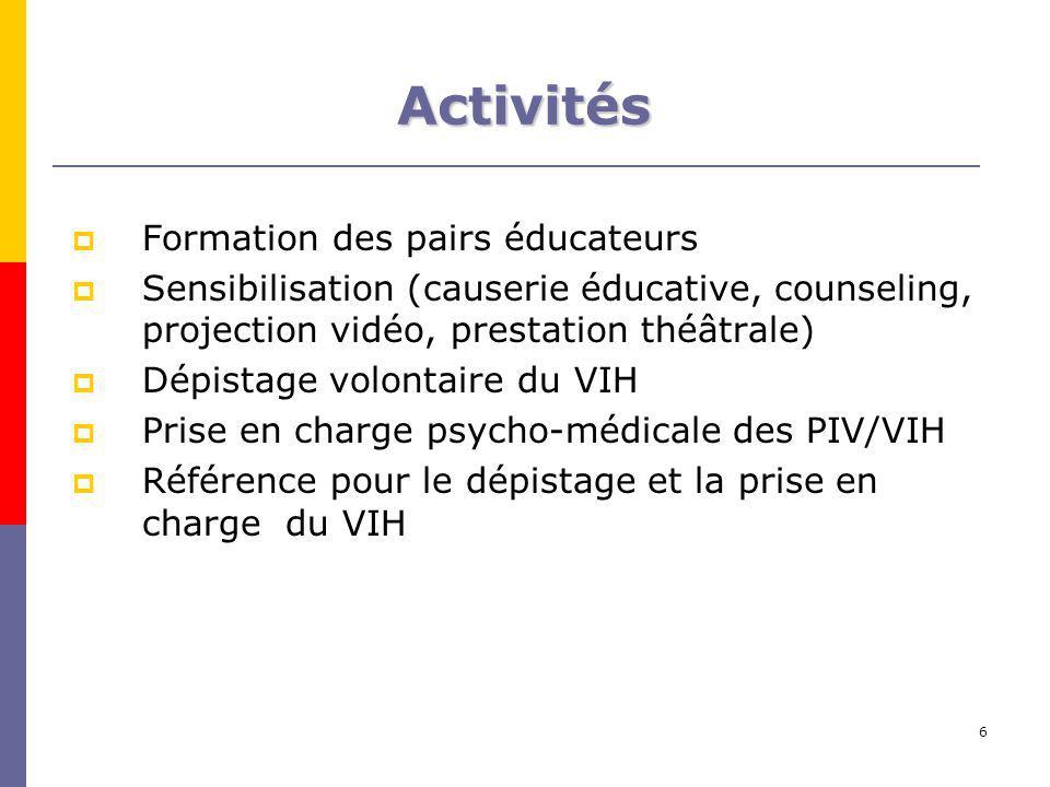 6 Activités Activités Formation des pairs éducateurs Sensibilisation (causerie éducative, counseling, projection vidéo, prestation théâtrale) Dépistage volontaire du VIH Prise en charge psycho-médicale des PIV/VIH Référence pour le dépistage et la prise en charge du VIH