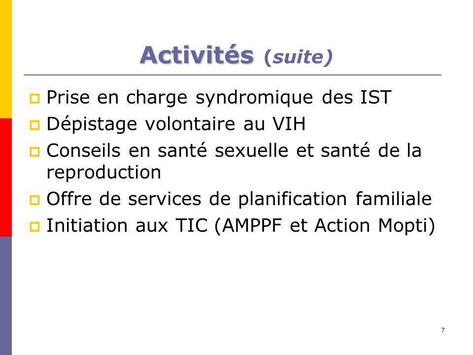 7 Activités Activités (suite) Prise en charge syndromique des IST Dépistage volontaire au VIH Conseils en santé sexuelle et santé de la reproduction Offre de services de planification familiale Initiation aux TIC (AMPPF et Action Mopti)