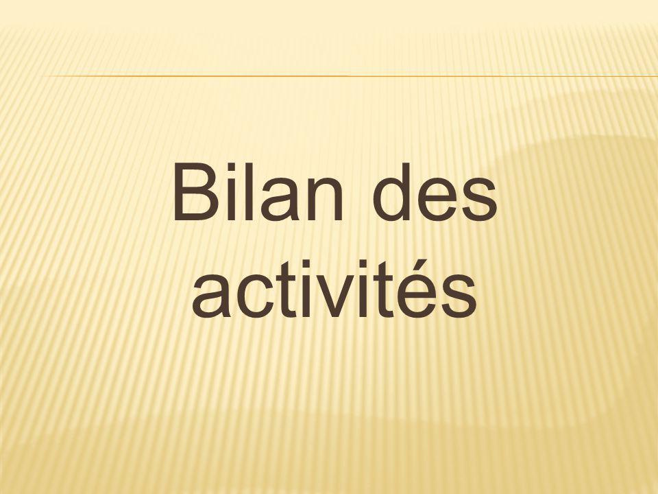 Bilan des activités
