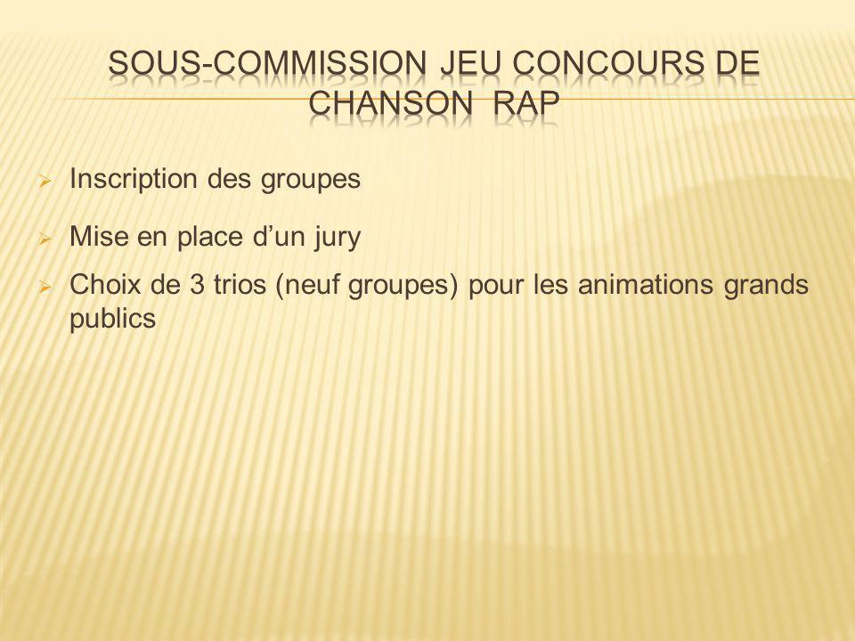 Inscription des groupes Mise en place dun jury Choix de 3 trios (neuf groupes) pour les animations grands publics
