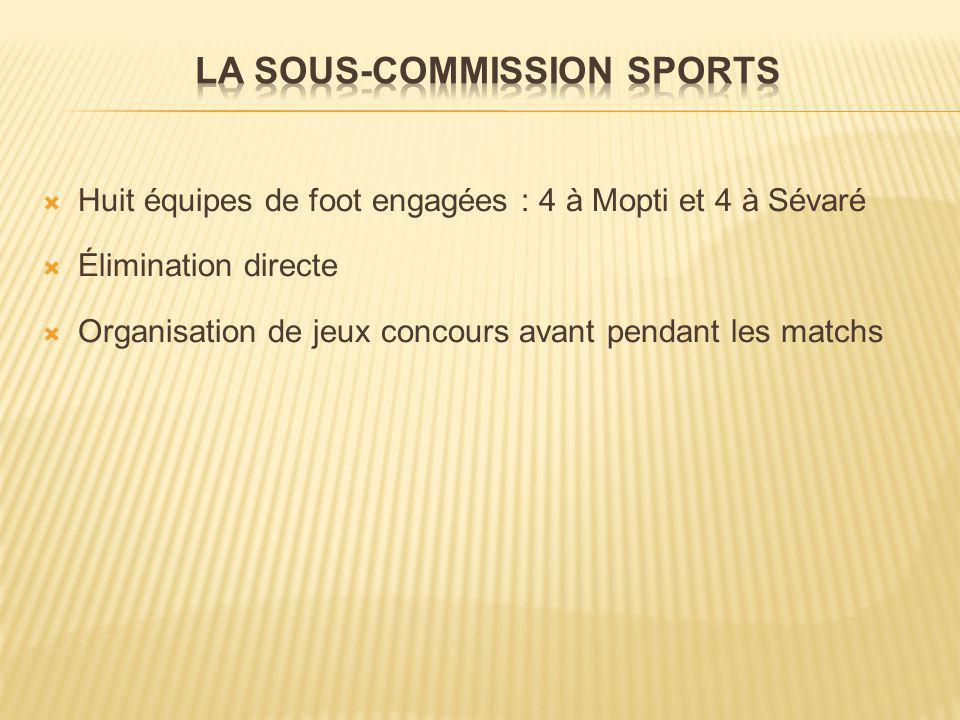 Huit équipes de foot engagées : 4 à Mopti et 4 à Sévaré Élimination directe Organisation de jeux concours avant pendant les matchs