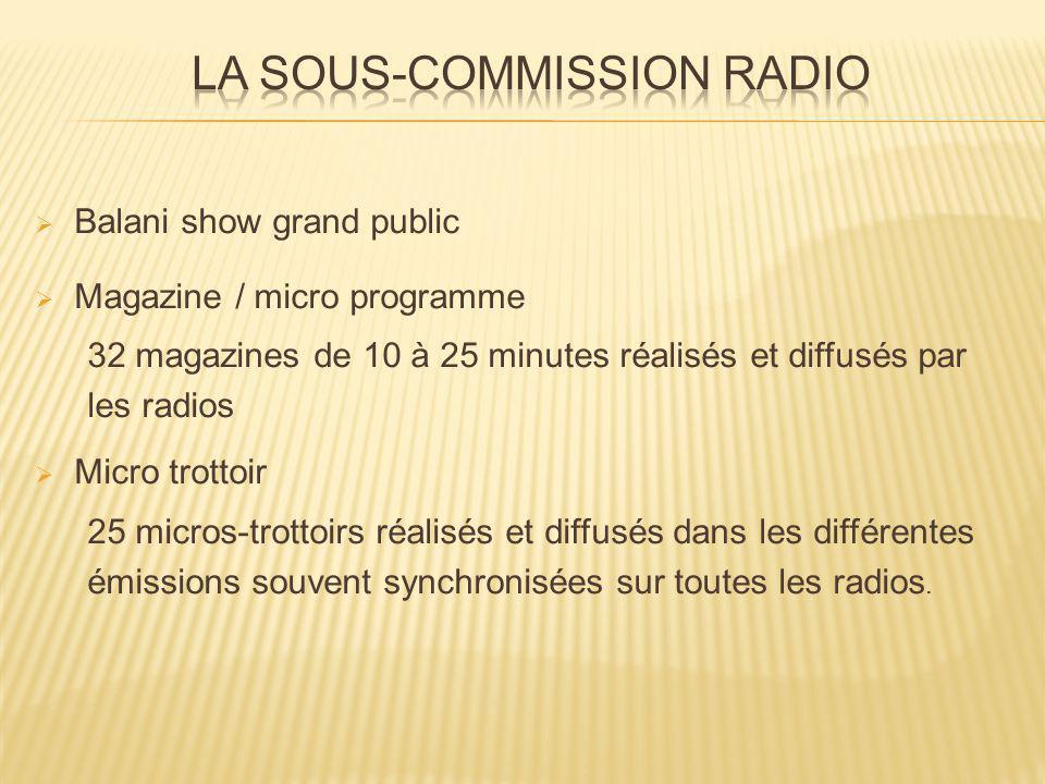 Balani show grand public Magazine / micro programme 32 magazines de 10 à 25 minutes réalisés et diffusés par les radios Micro trottoir 25 micros-trottoirs réalisés et diffusés dans les différentes émissions souvent synchronisées sur toutes les radios.