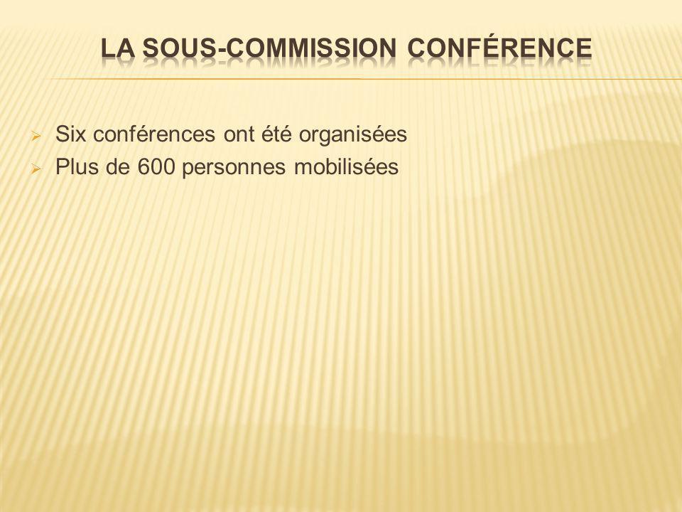 Six conférences ont été organisées Plus de 600 personnes mobilisées