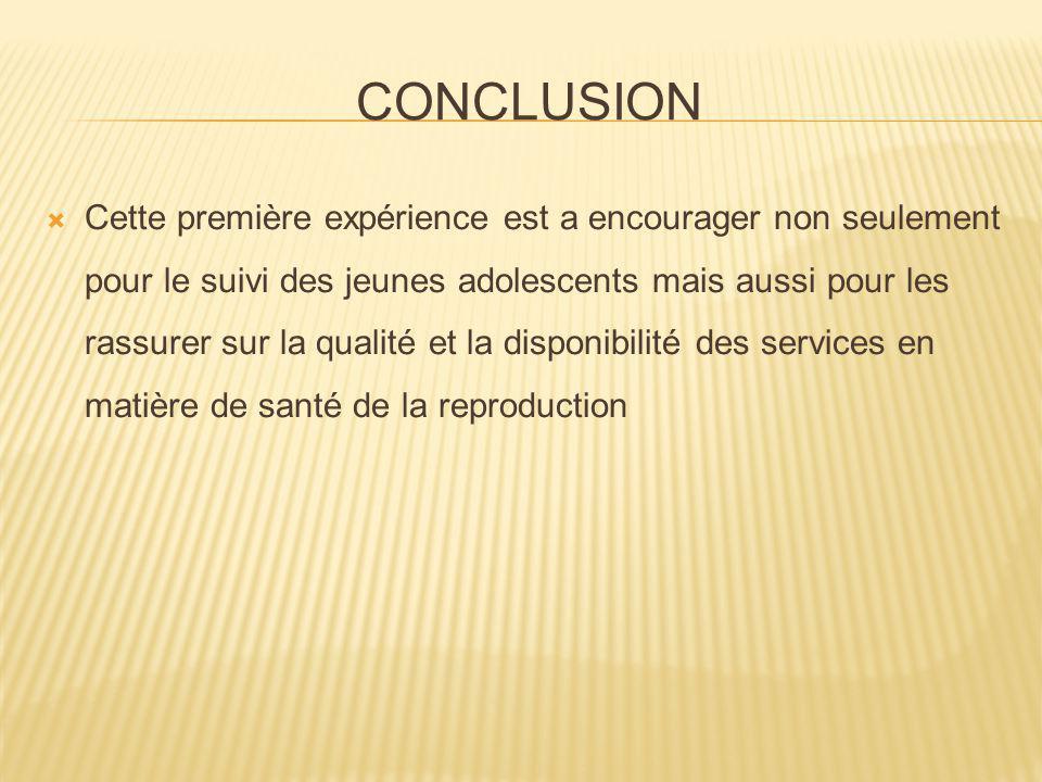 CONCLUSION Cette première expérience est a encourager non seulement pour le suivi des jeunes adolescents mais aussi pour les rassurer sur la qualité et la disponibilité des services en matière de santé de la reproduction