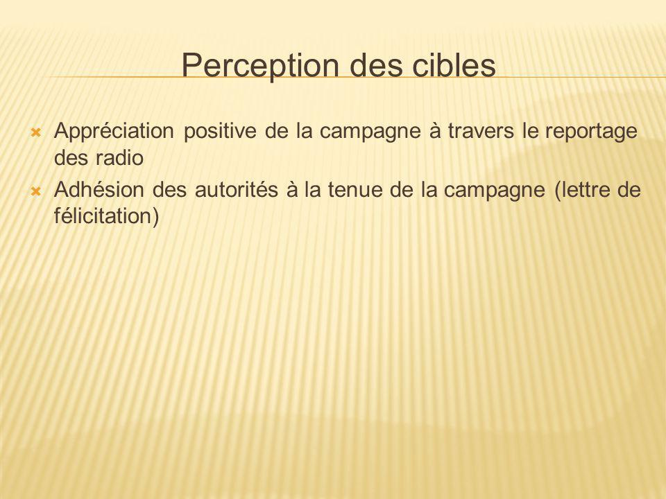 Perception des cibles Appréciation positive de la campagne à travers le reportage des radio Adhésion des autorités à la tenue de la campagne (lettre de félicitation)