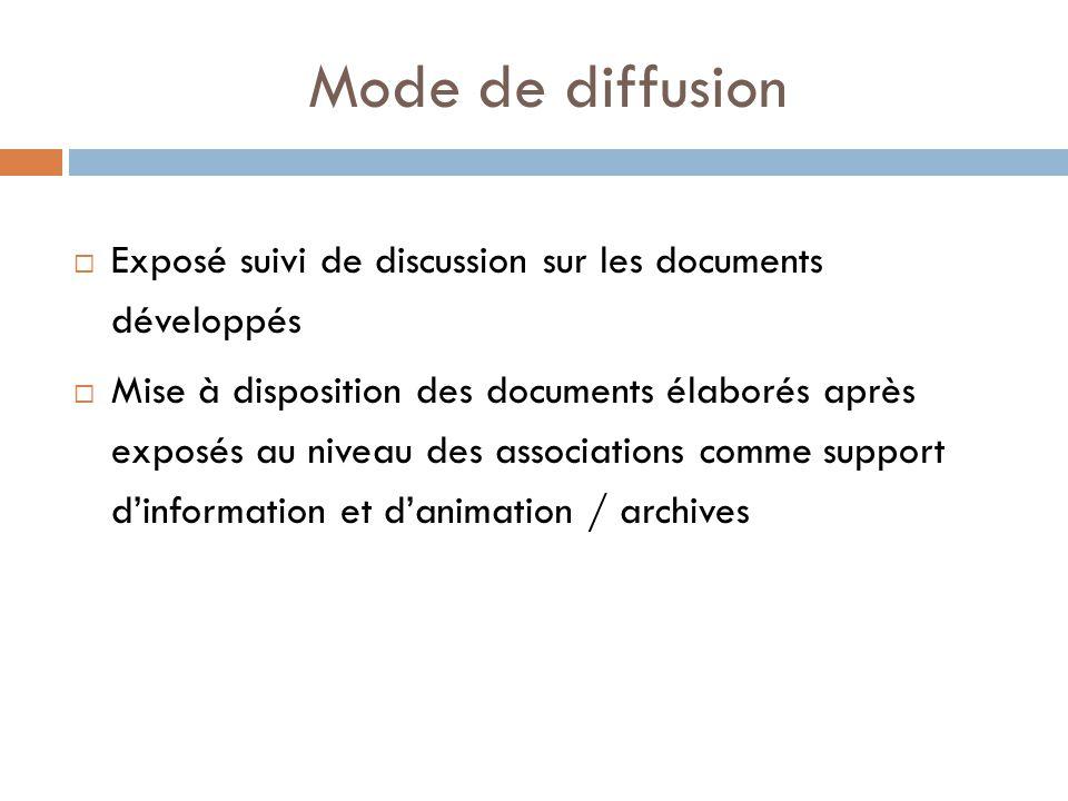 Mode de diffusion Exposé suivi de discussion sur les documents développés Mise à disposition des documents élaborés après exposés au niveau des associations comme support dinformation et danimation / archives