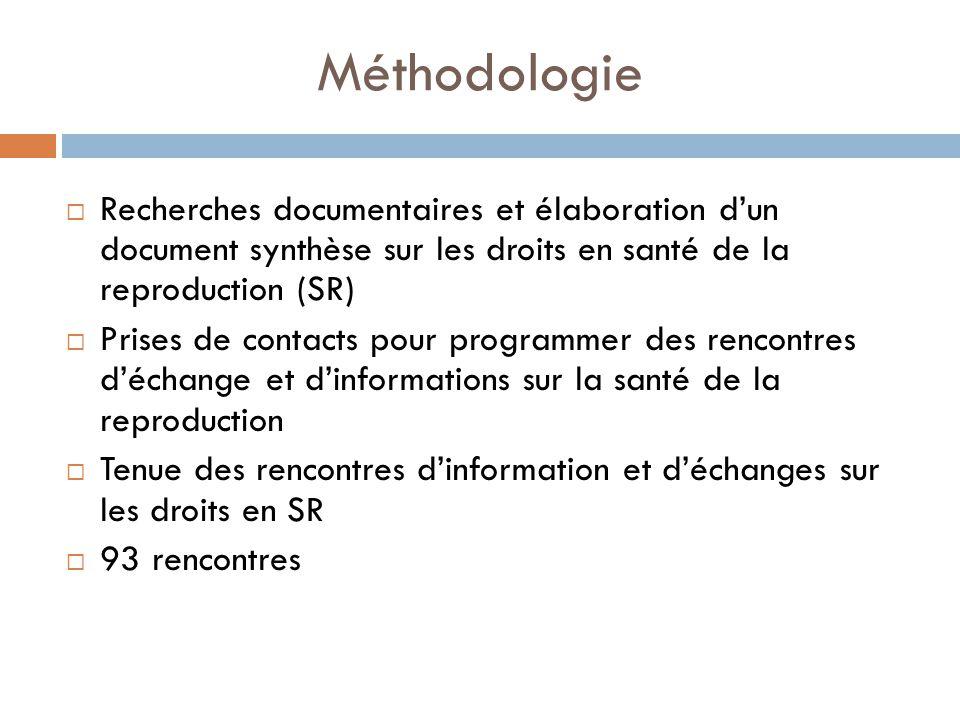 Méthodologie Recherches documentaires et élaboration dun document synthèse sur les droits en santé de la reproduction (SR) Prises de contacts pour pro