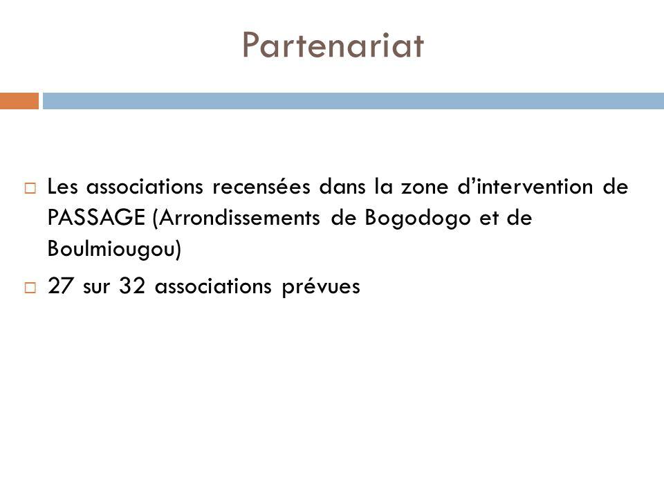 Partenariat Les associations recensées dans la zone dintervention de PASSAGE (Arrondissements de Bogodogo et de Boulmiougou) 27 sur 32 associations prévues