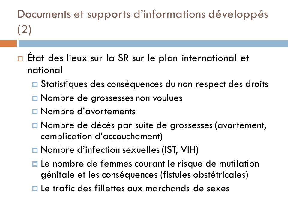 Documents et supports dinformations développés (2) État des lieux sur la SR sur le plan international et national Statistiques des conséquences du non