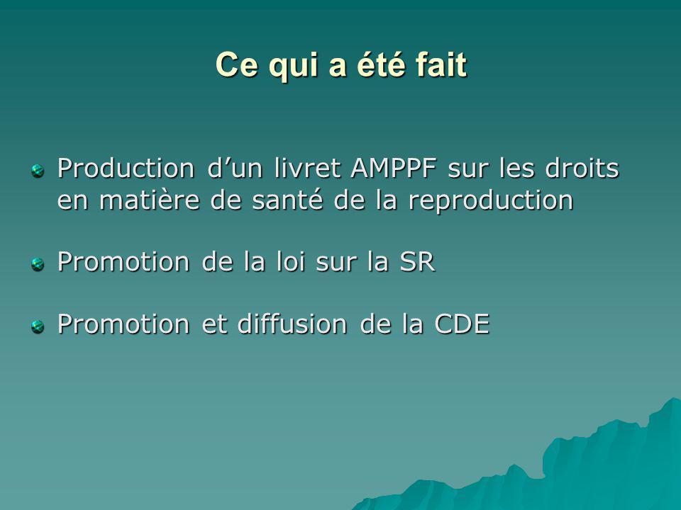 Ce qui a été fait Production dun livret AMPPF sur les droits en matière de santé de la reproduction Promotion de la loi sur la SR Promotion et diffusion de la CDE