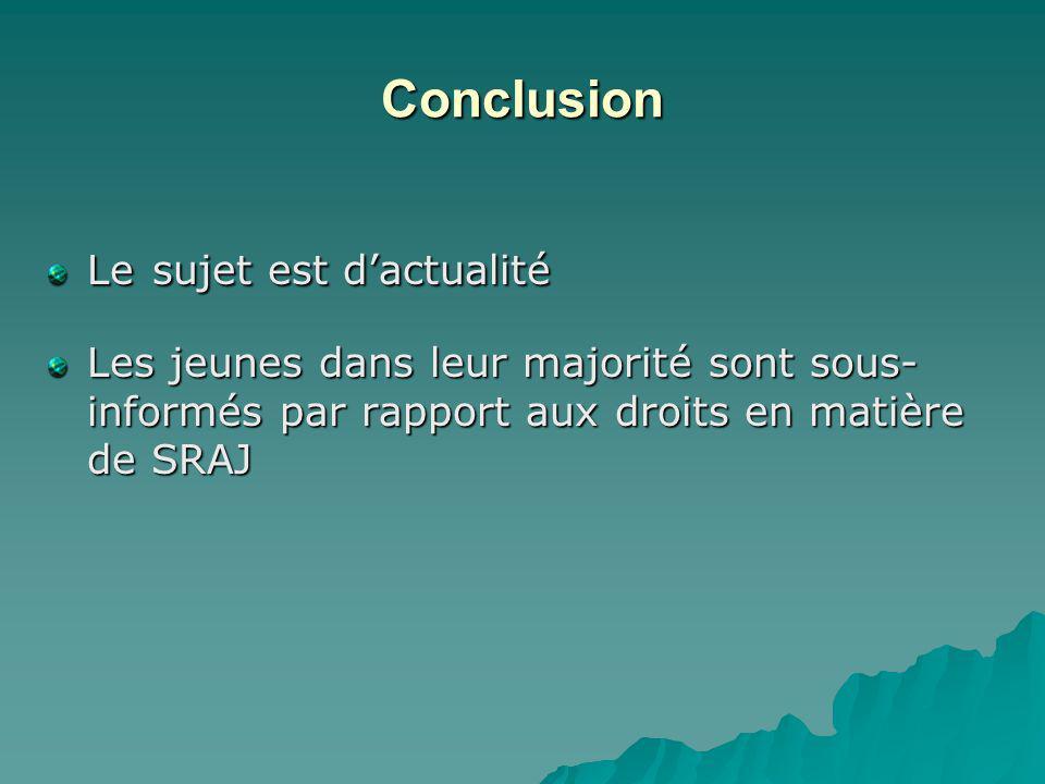 Conclusion Le sujet est dactualité Les jeunes dans leur majorité sont sous- informés par rapport aux droits en matière de SRAJ