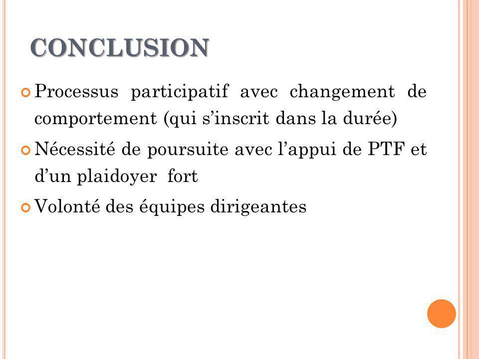 CONCLUSION Processus participatif avec changement de comportement (qui sinscrit dans la durée) Nécessité de poursuite avec lappui de PTF et dun plaido