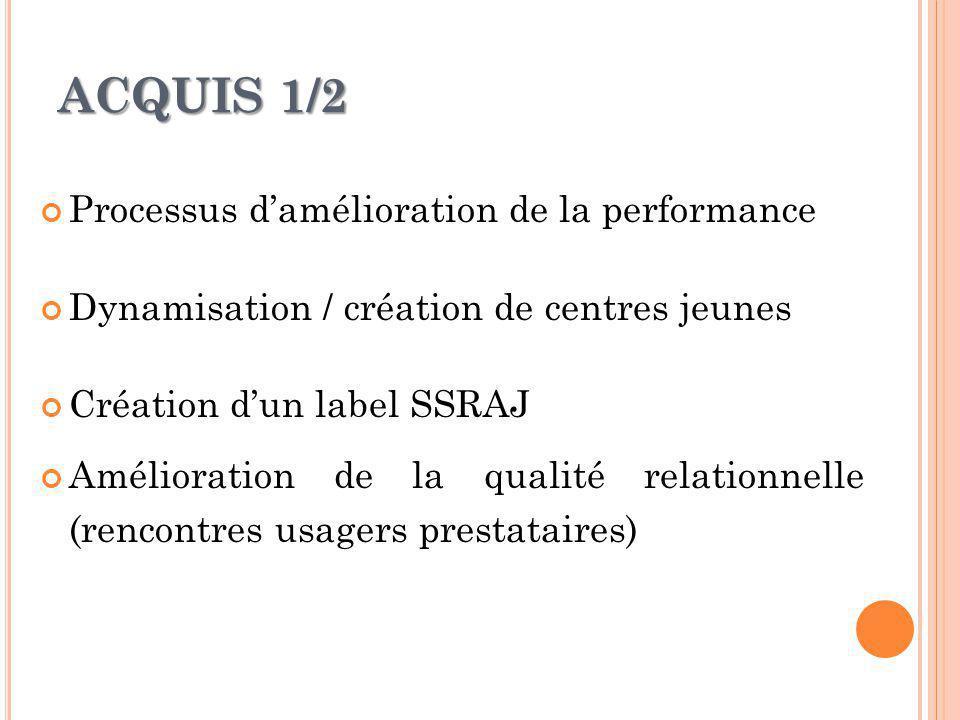 ACQUIS 1/2 Processus damélioration de la performance Dynamisation / création de centres jeunes Création dun label SSRAJ Amélioration de la qualité relationnelle (rencontres usagers prestataires)