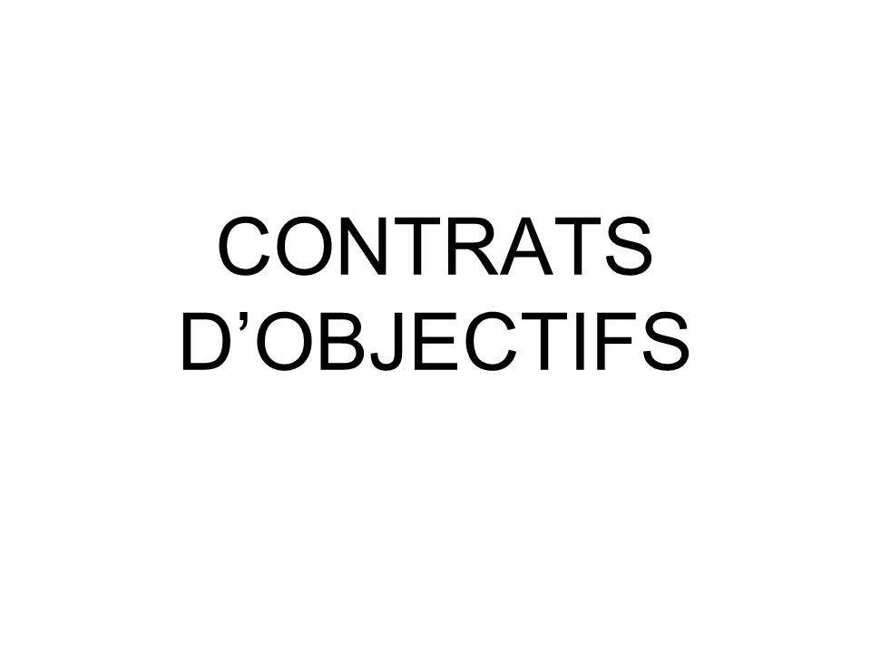 CONTRATS DOBJECTIFS