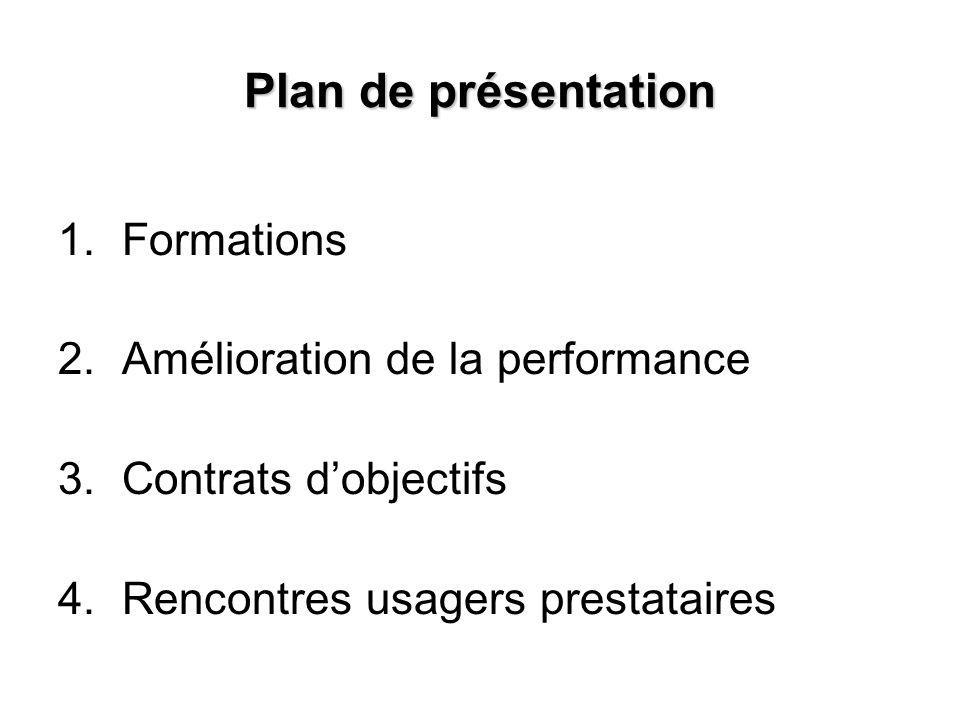 Plan de présentation 1.Formations 2.Amélioration de la performance 3.Contrats dobjectifs 4.Rencontres usagers prestataires