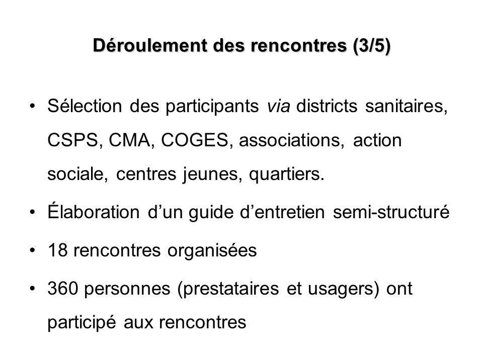 Déroulement des rencontres (3/5) Sélection des participants via districts sanitaires, CSPS, CMA, COGES, associations, action sociale, centres jeunes, quartiers.