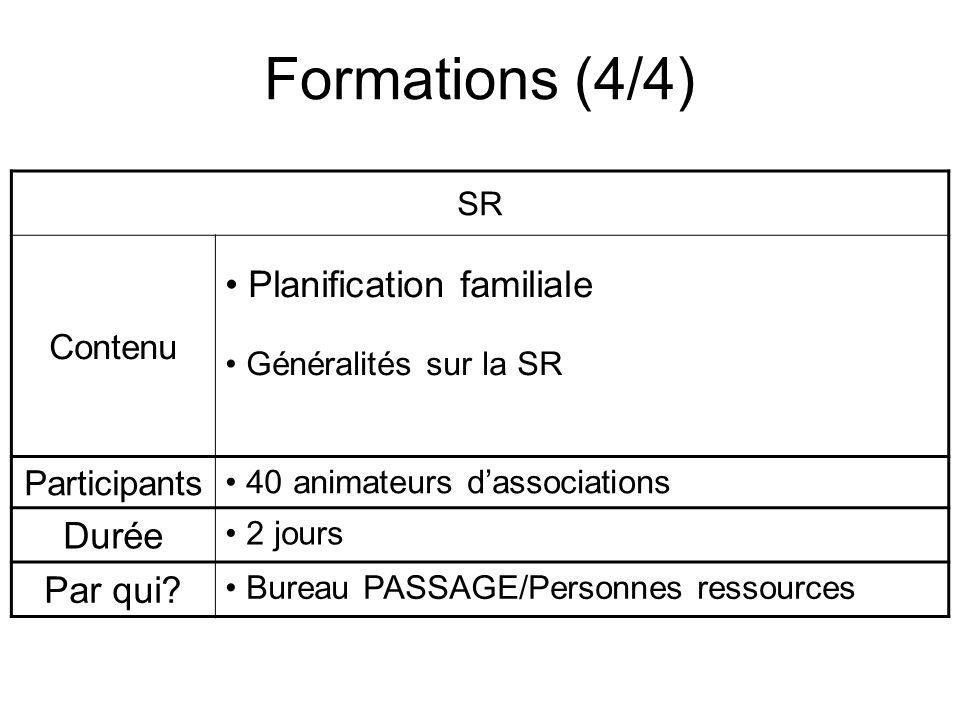 Formations (4/4) SR Contenu Planification familiale Généralités sur la SR Participants 40 animateurs dassociations Durée 2 jours Par qui.