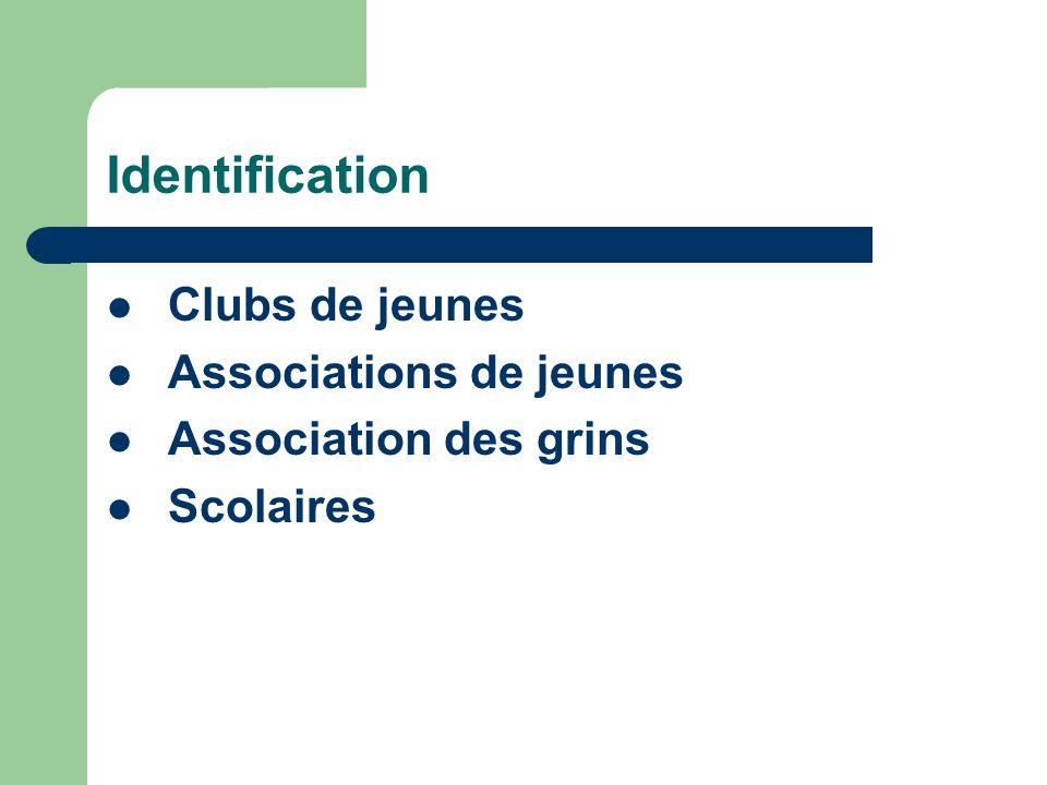 Identification Clubs de jeunes Associations de jeunes Association des grins Scolaires