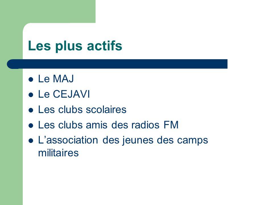 Les plus actifs Le MAJ Le CEJAVI Les clubs scolaires Les clubs amis des radios FM Lassociation des jeunes des camps militaires
