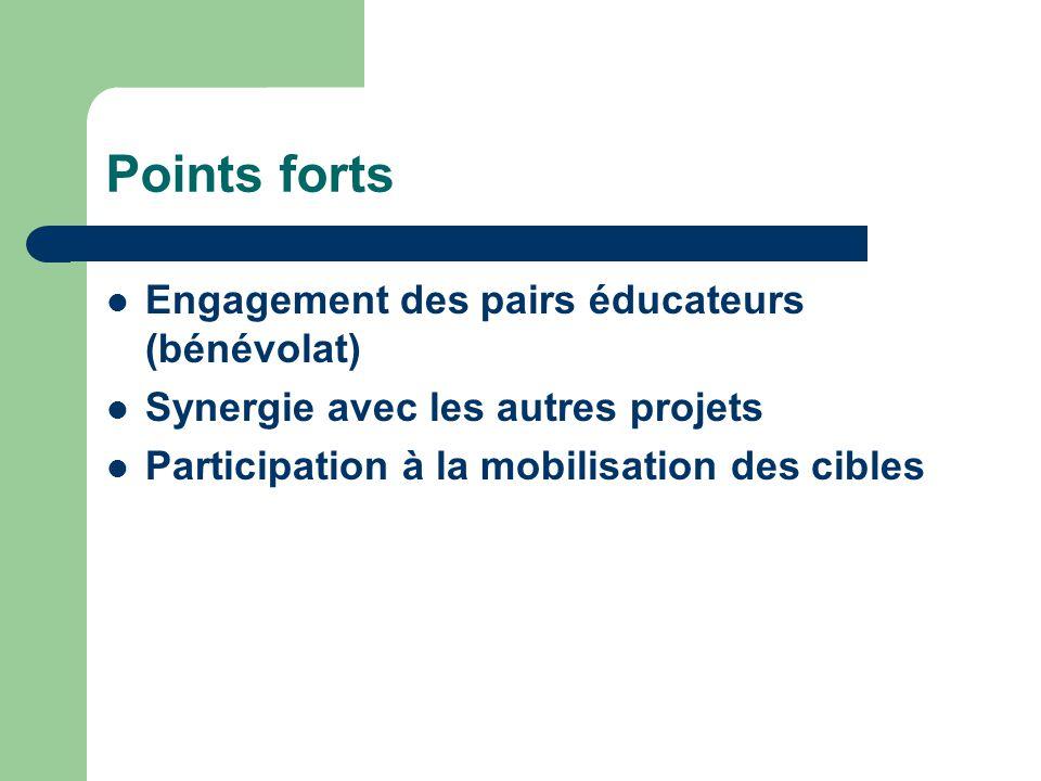 Points forts Engagement des pairs éducateurs (bénévolat) Synergie avec les autres projets Participation à la mobilisation des cibles