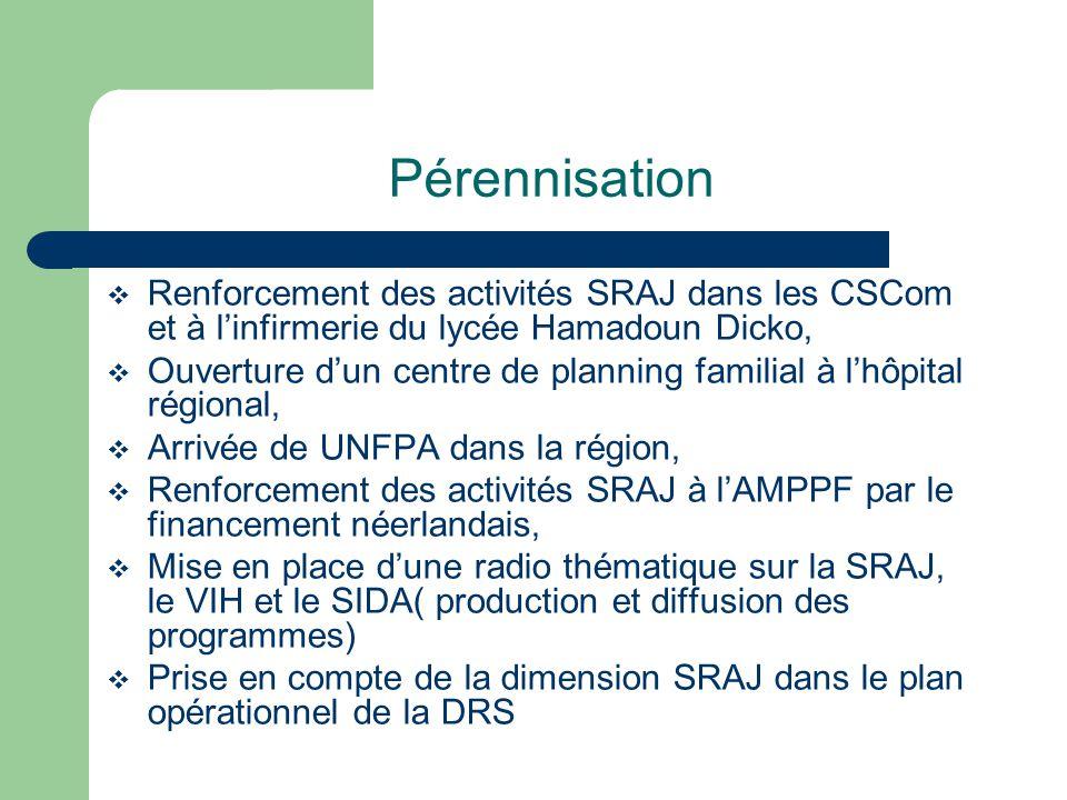 Pérennisation Renforcement des activités SRAJ dans les CSCom et à linfirmerie du lycée Hamadoun Dicko, Ouverture dun centre de planning familial à lhôpital régional, Arrivée de UNFPA dans la région, Renforcement des activités SRAJ à lAMPPF par le financement néerlandais, Mise en place dune radio thématique sur la SRAJ, le VIH et le SIDA( production et diffusion des programmes) Prise en compte de la dimension SRAJ dans le plan opérationnel de la DRS