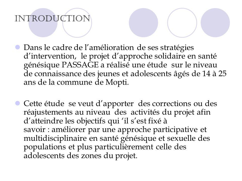 But et Objectif de létude But: Contribuer à laugmentation du taux dutilisation des services de la santé de reproduction des jeunes et adolescents de 15- 24 ans de la commune urbaine de Mopti.