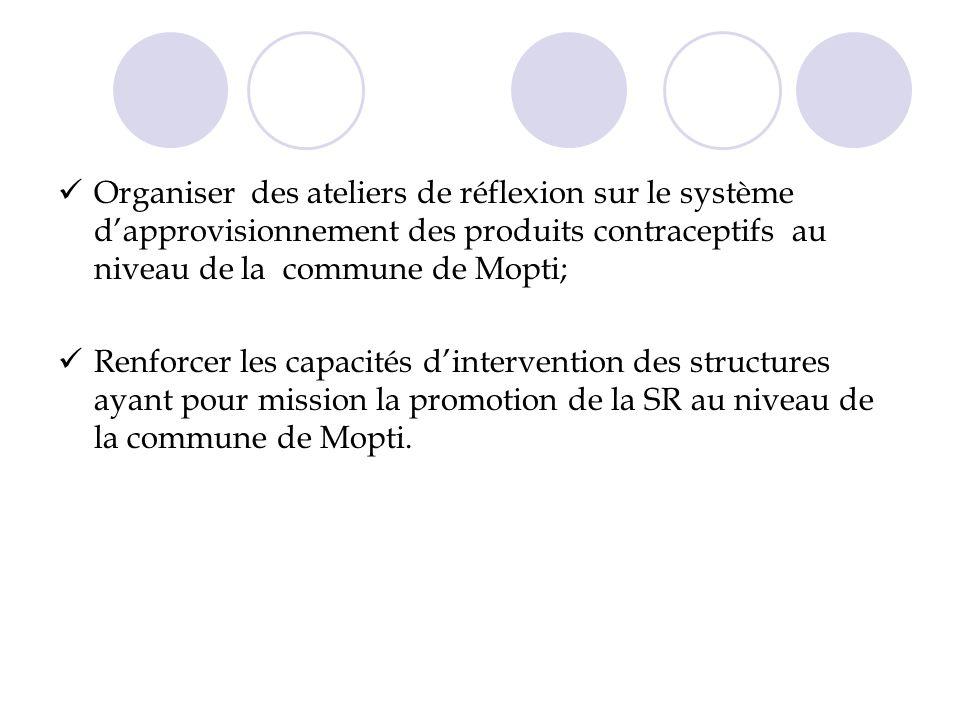 Organiser des ateliers de réflexion sur le système dapprovisionnement des produits contraceptifs au niveau de la commune de Mopti; Renforcer les capacités dintervention des structures ayant pour mission la promotion de la SR au niveau de la commune de Mopti.