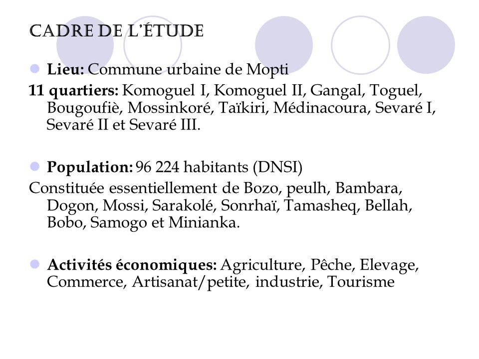 Cadre de létude Lieu: Commune urbaine de Mopti 11 quartiers: Komoguel I, Komoguel II, Gangal, Toguel, Bougoufiè, Mossinkoré, Taïkiri, Médinacoura, Sevaré I, Sevaré II et Sevaré III.