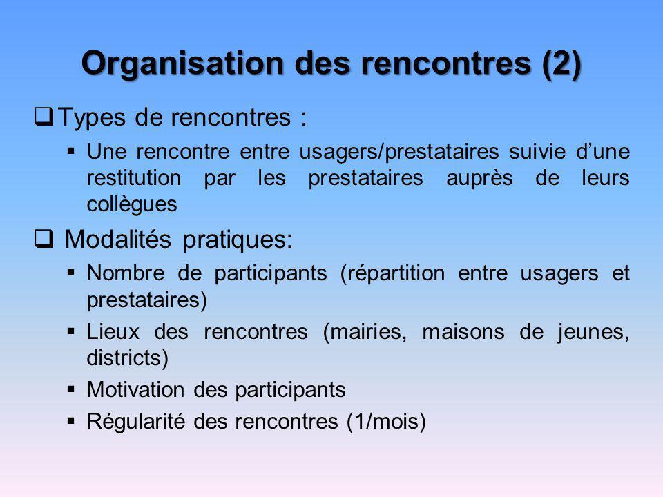 Organisation des rencontres (2) Types de rencontres : Une rencontre entre usagers/prestataires suivie dune restitution par les prestataires auprès de