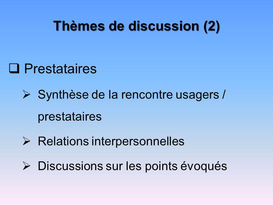 Thèmes de discussion (2) Prestataires Synthèse de la rencontre usagers / prestataires Relations interpersonnelles Discussions sur les points évoqués