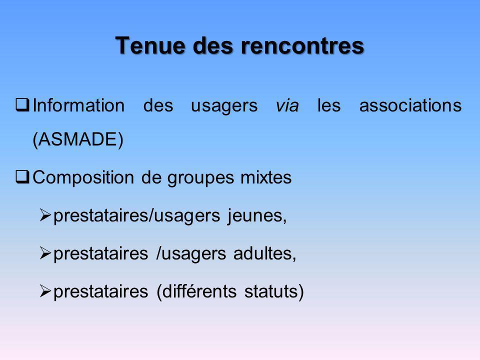 Tenue des rencontres Information des usagers via les associations (ASMADE) Composition de groupes mixtes prestataires/usagers jeunes, prestataires /us