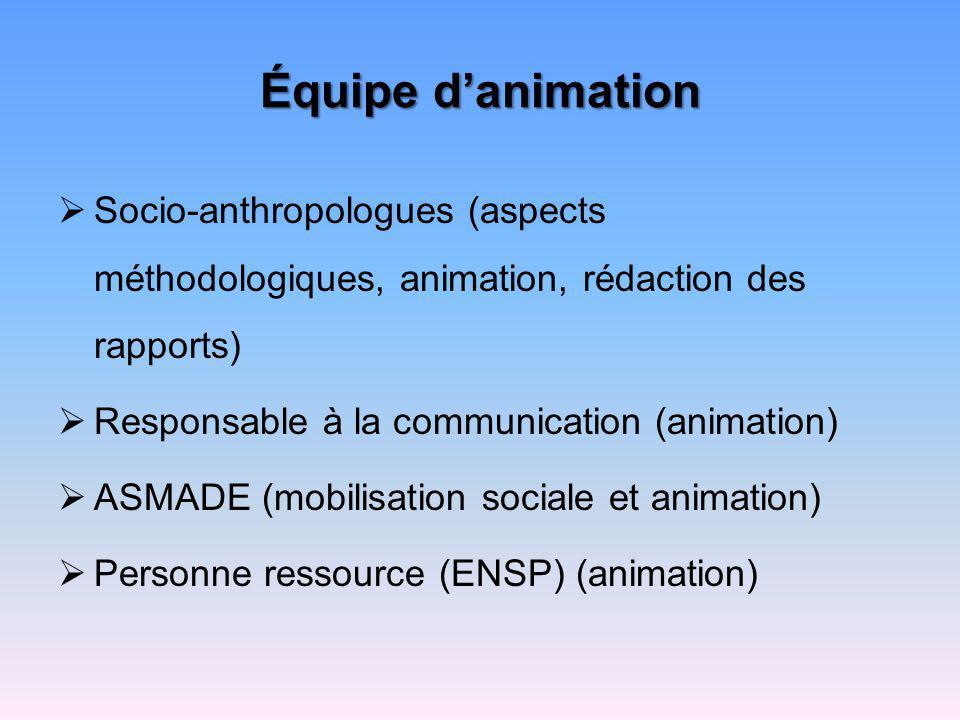 Équipe danimation Socio-anthropologues (aspects méthodologiques, animation, rédaction des rapports) Responsable à la communication (animation) ASMADE