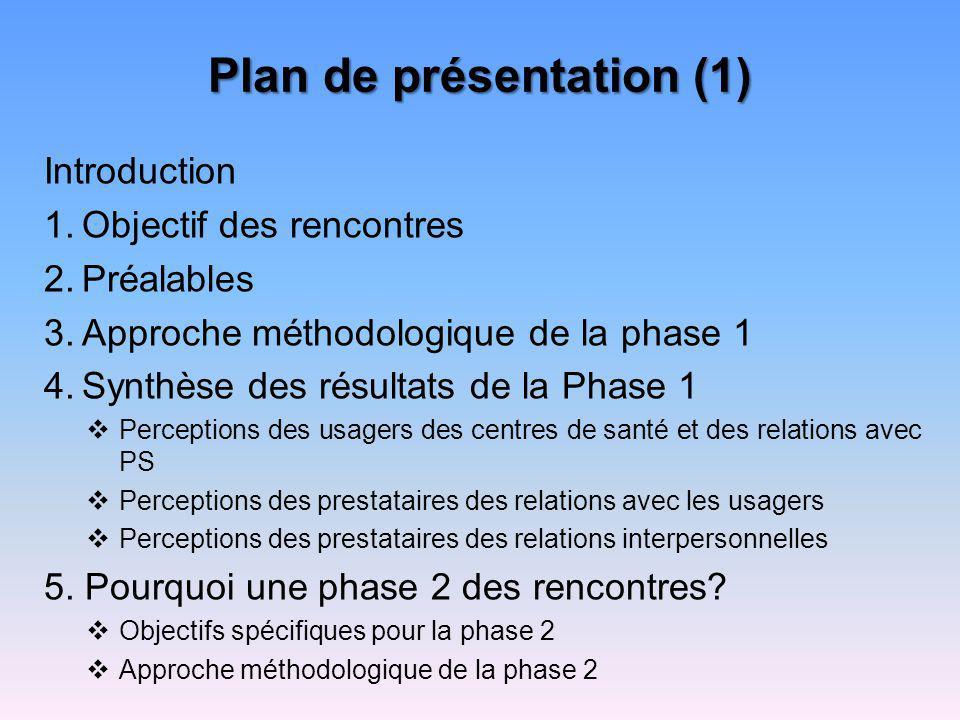 Plan de présentation (2) Synthèse des résultats de la phase 2 Des blocages pour la poursuite des rencontres de la phase 2 6.Une phase 3 des rencontres envisagée… Organisation et tenue des rencontres de la phase 3 Approche méthodologique de la phase 3 Synthèse des résultats de la phase 3 7.Actions à entreprendre par les prestataires pour améliorer la qualité relationnelle dans laccès aux soins 8.Blocages ou interrogations.