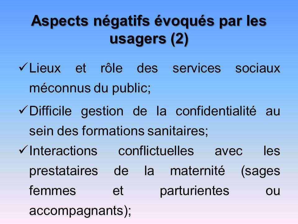 Aspects négatifs évoqués par les usagers (2) Lieux et rôle des services sociaux méconnus du public; Difficile gestion de la confidentialité au sein de
